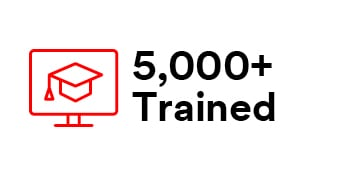 "Infographic with text ""5,000+ Trained"