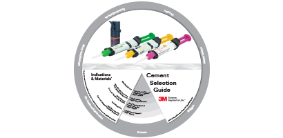 Cement Selector